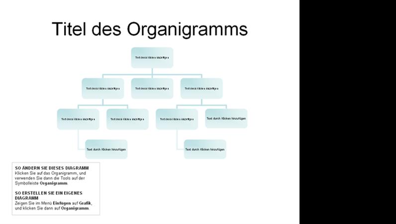 Einfaches Organigramm