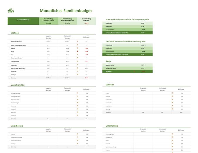 Familienbudget-Planer
