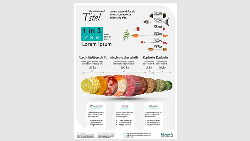 Poster mit Ernährungsinfografiken