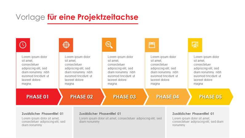 Zeitachse der Projektphase
