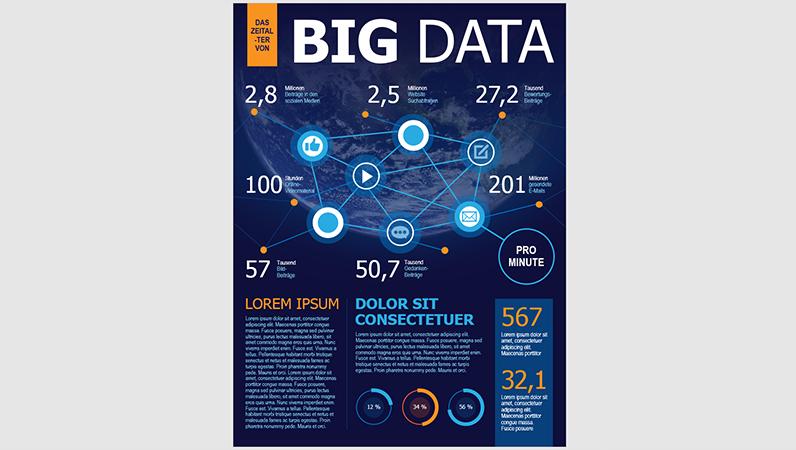 Poster mit Technologie-Infografiken