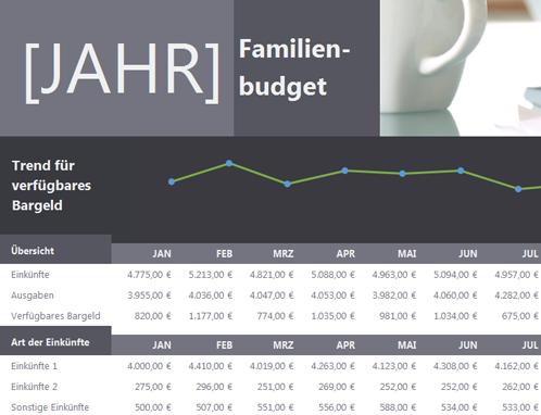 Familienbudget