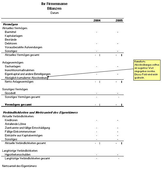 Bilanz für zwei Jahre mit Anweisungen