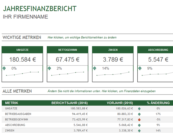 Jahresfinanzbericht