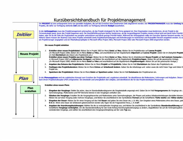 Kurzübersichtshandbuch für Projektmanagement