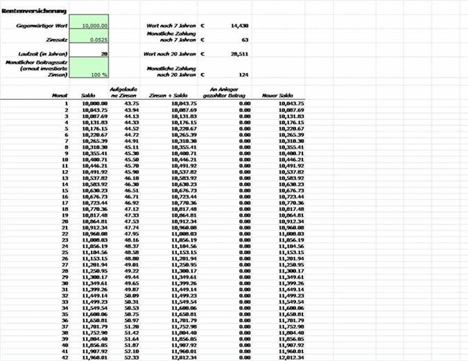 Rentenversicherungsberechnung