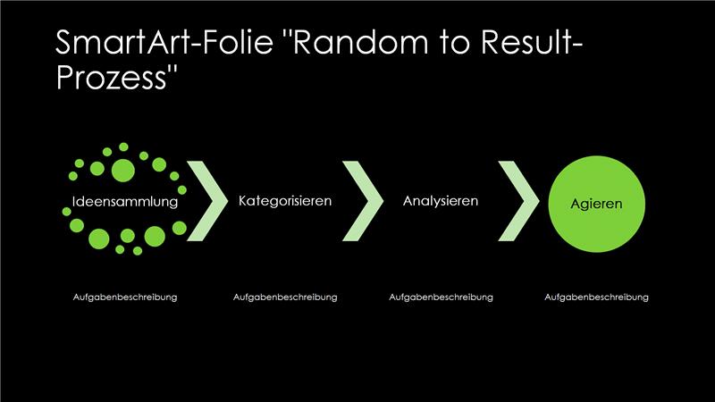 """SmartArt-Folie """"Random to Result-Prozess"""" (grün oder schwarz), Breitbild"""