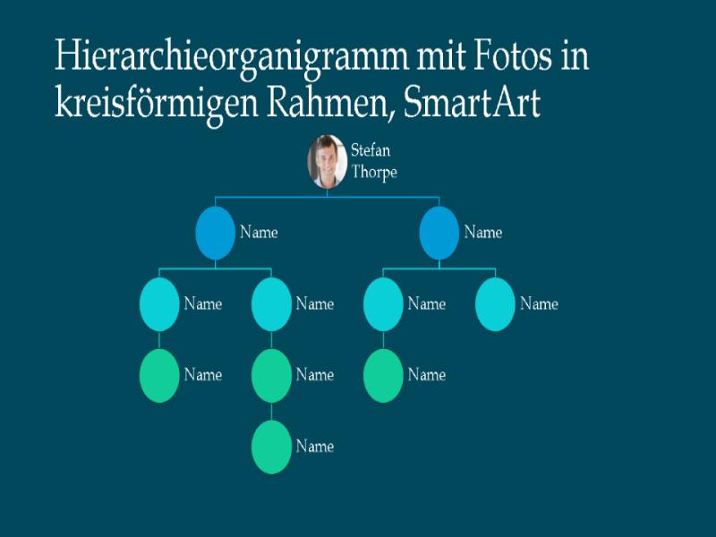 Organigrammfolie mit Fotos in kreisförmigen Rahmen (weiß oder blau), Breitbildformat