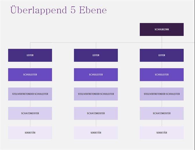 Organigramm (visuell)