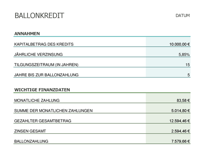 Ballonkredit-Zahlungsrechner