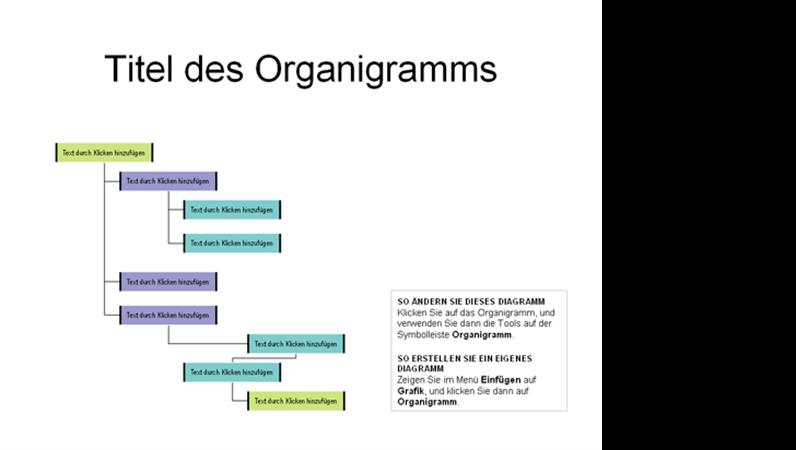 Rechts hängendes Organigramm