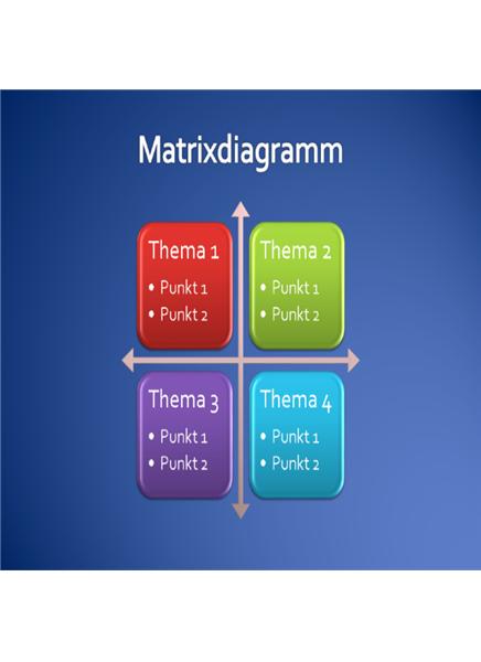 Matrixdiagramm