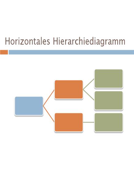 Horizontales Hierarchiediagramm
