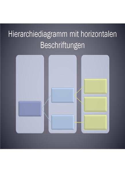 Hierarchiediagramm mit horizontalen Beschriftungen