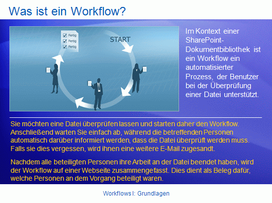 Schulungspräsentation: SharePoint Server 2007 – Workflows I: Grundlagen