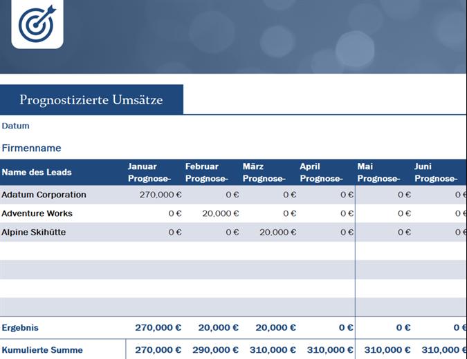 Vertriebslead-Tracker für Kleinunternehmen