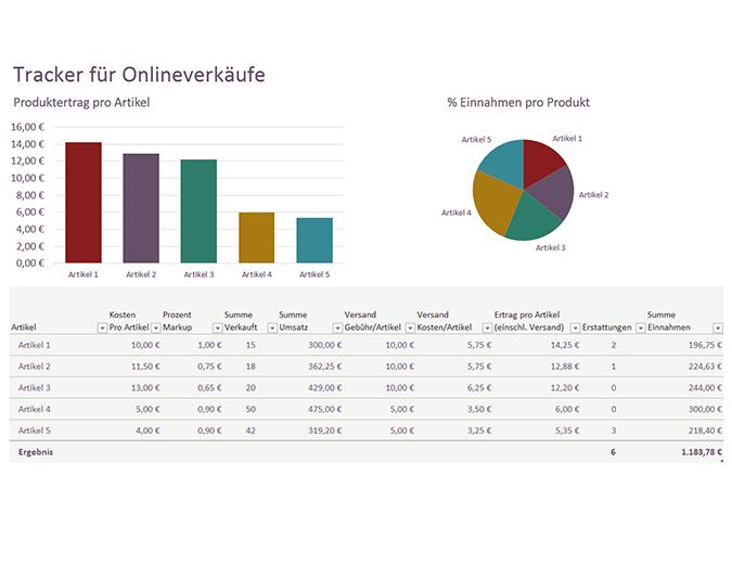 Tracker für Onlineverkäufe