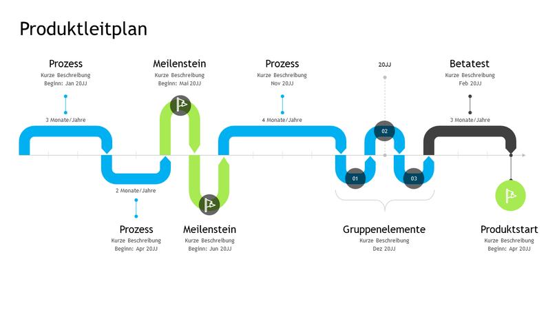 Produktleitplan mit Zeitachse