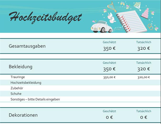 Hochzeitsbudget Kostenvergleich