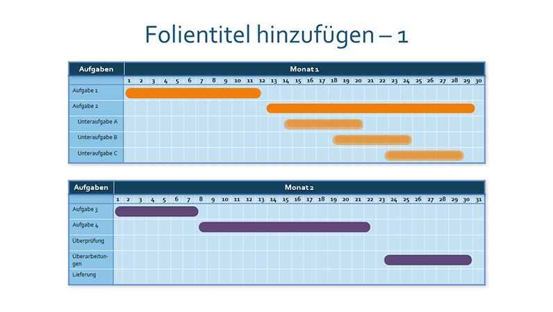 Zwei-Monats-Gantt-Diagramm