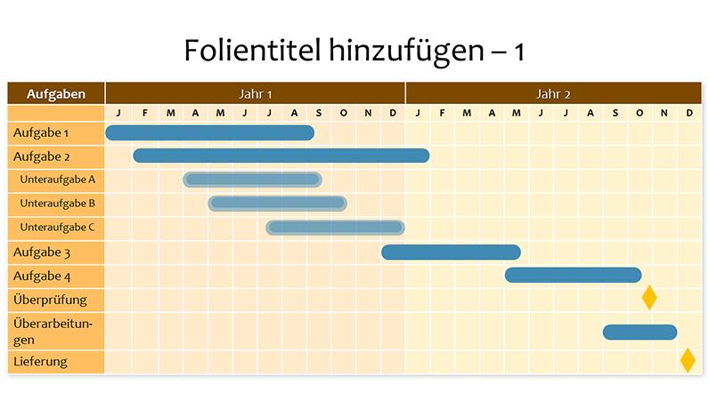 Zwei-Jahres-Gantt-Diagramm