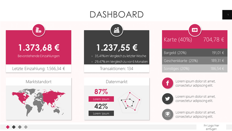 Dashboard, von 24Slides
