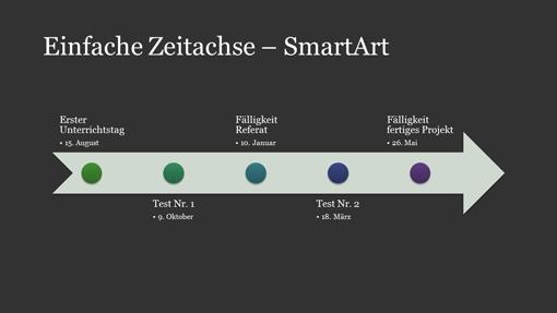 Zeitachsen-Diagrammfolie (SmartArt, Weiß auf Dunkelgrau, Breitbild)