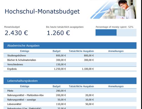 Monatliches Studienbudget (mit Foto)