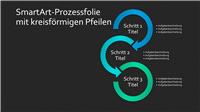SmartArt-Prozessfolie mit kreisförmigen Pfeilen (blaugrün auf schwarz), Breitbild