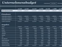 18-Perioden-Budget