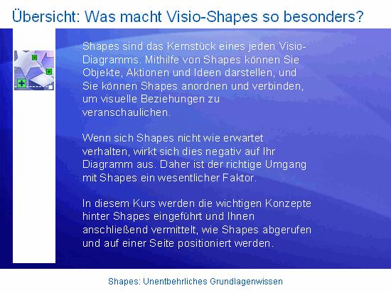 Kurspräsentation: Visio 2007 - Shapes: Unentbehrliches Grundlagenwissen