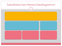 Tabellarisches Hierarchiediagramm