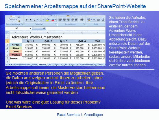 Schulungspräsentation: SharePoint Server 2007 und Excel Services I: Grundlagen