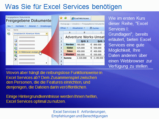 Schulungspräsentation: SharePoint Server 2007 und Excel ServicesII: Anforderungen, Empfehlungen und Berechtigungen