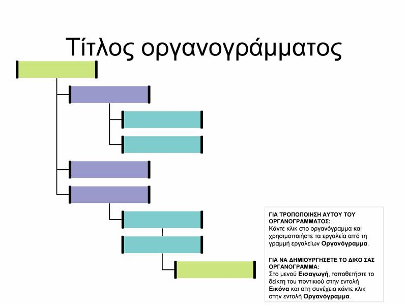 Οργανόγραμμα με δεξιά προεξοχή