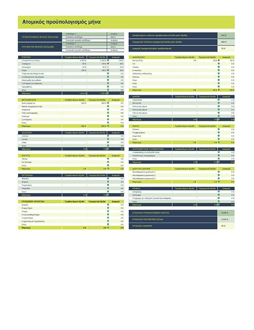 Υπολογιστικό φύλλο προσωπικού ατομικού προϋπολογισμού