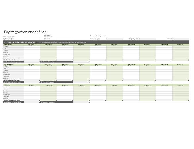 Κάρτα χρόνου υπαλλήλου (Ημερήσια, εβδομαδιαία, μηνιαία και ετήσια)