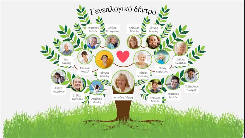 Γενεαλογικό δέντρο