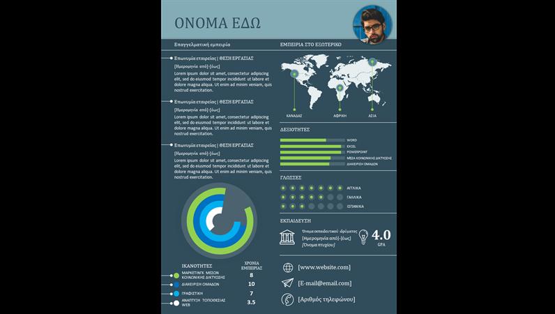 Διεθνές πληροφοριακό διάγραμμα βιογραφικού σημειώματος