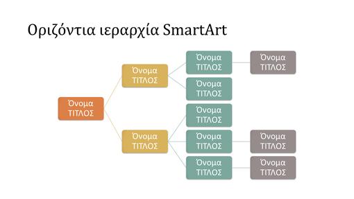 Διαφάνεια οργανογράμματος οριζόντιας ιεραρχίας (πολύχρωμο σε λευκό, ευρείας οθόνης)