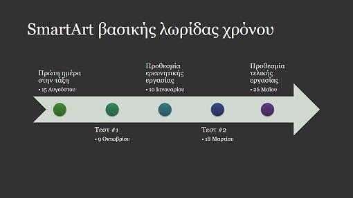 Διαφάνεια διαγράμματος SmartArt λωρίδας χρόνου (λευκό σε σκούρο γκρι, ευρείας οθόνης)