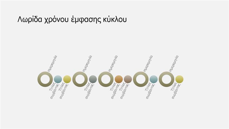 Λωρίδα χρόνου συμβάντων (ευρείας οθόνης)