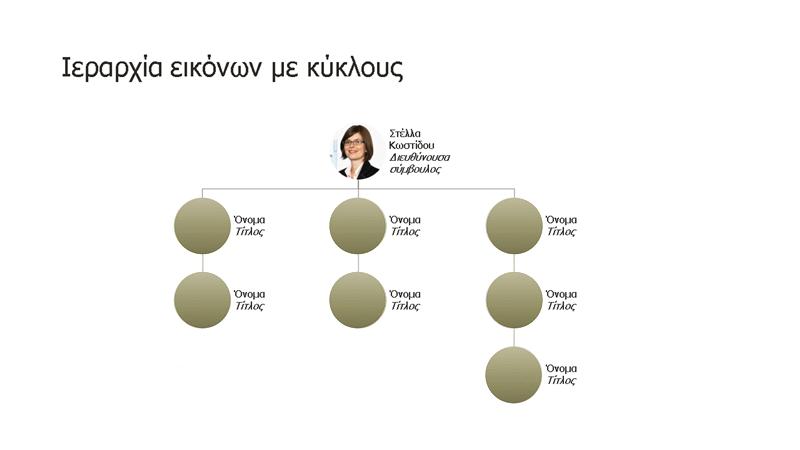 Κυκλικό οργανόγραμμα με εικόνες (ευρείας οθόνης)