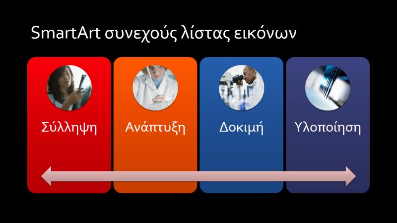 Διαφάνεια SmartArt συνεχούς λίστας εικόνων (πολύχρωμο σε μαύρο), ευρείας οθόνης