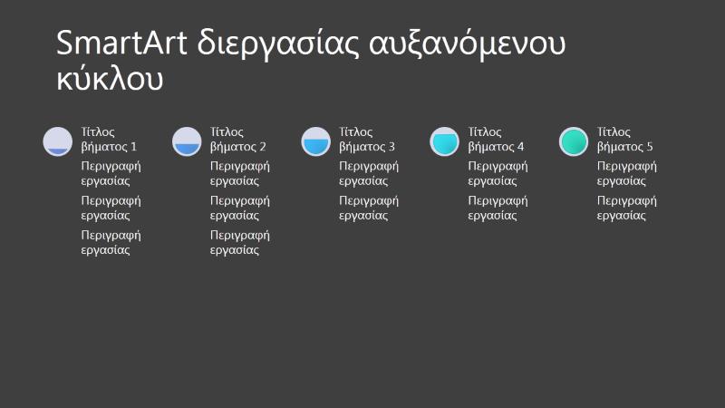 Διαφάνεια SmartArt διεργασίας αυξανόμενου κύκλου (γκρι και μπλε σε μαύρο), ευρείας οθόνης