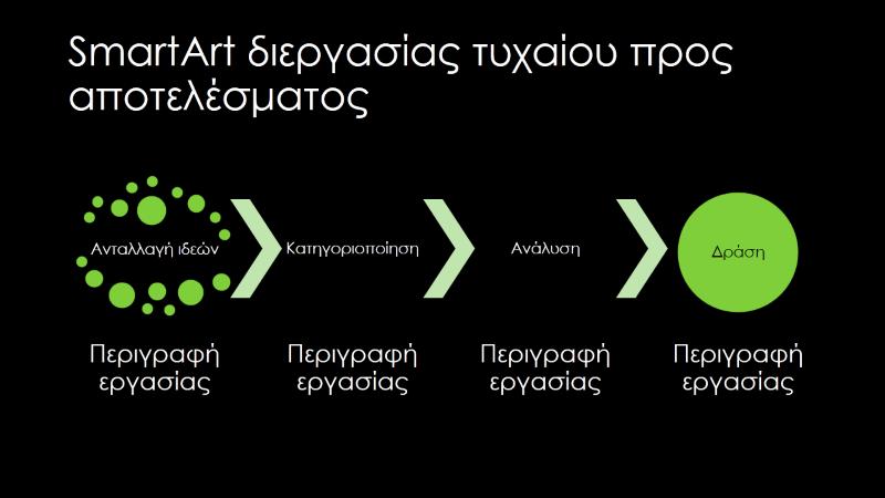 Διαφάνεια SmartArt διεργασίας τυχαίου προς αποτελέσματος (πράσινο σε μαύρο), ευρείας οθόνης