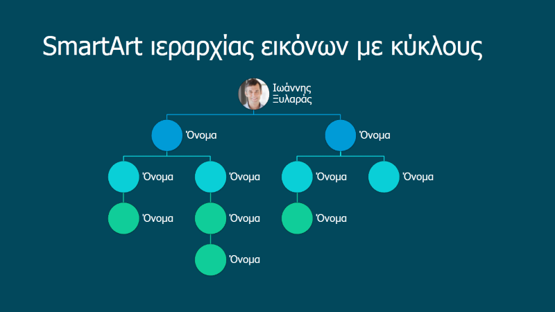 Διαφάνεια οργανογράμματος με κυκλικές εικόνες (λευκό σε μπλε φόντο), ευρεία οθόνη