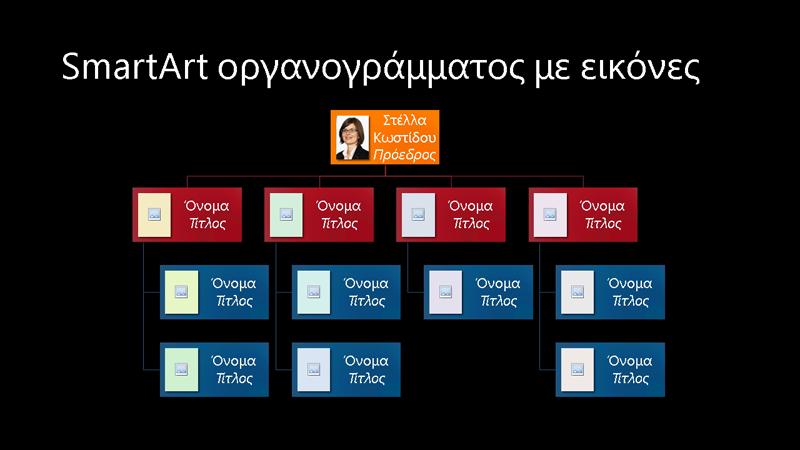 Διαφάνεια οργανογράμματος εικόνας (πολλά χρώματα σε μαύρο), ευρεία οθόνη