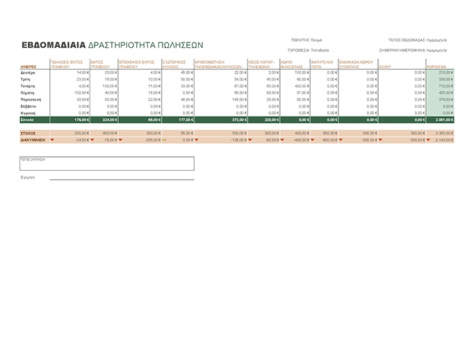 Εβδομαδιαία αναφορά δραστηριότητας πωλήσεων
