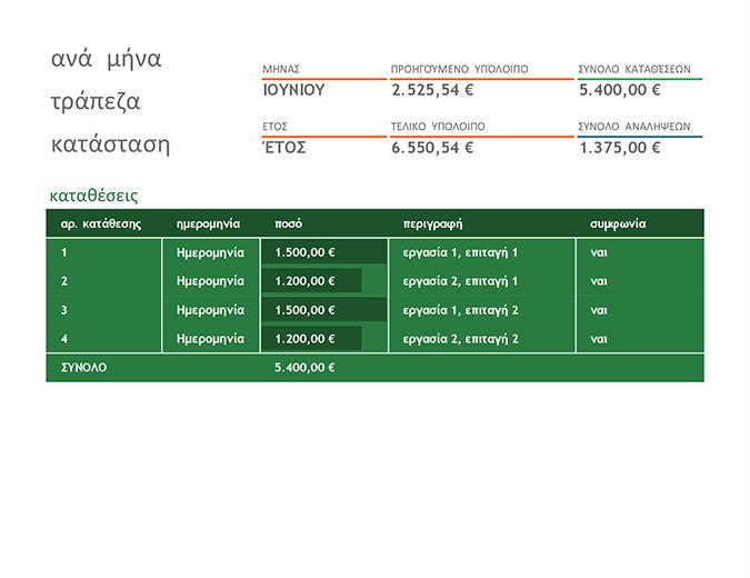 Σύγκριση μηνιαίων τραπεζικών λογαριασμών